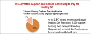 SF Fall CEP Healthy SF Graphic