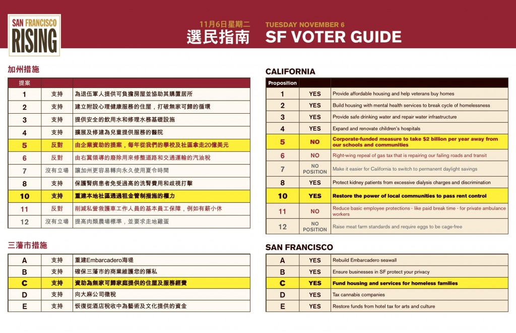 (Chi WEB c4 _ c3)2 SF Eng Chi Bay Rising FALL 2018 Voter Guide FINAL for web